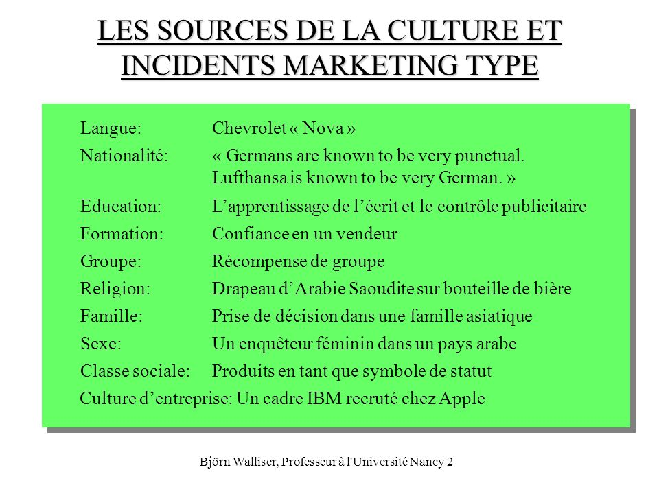LES SOURCES DE LA CULTURE ET INCIDENTS MARKETING TYPE