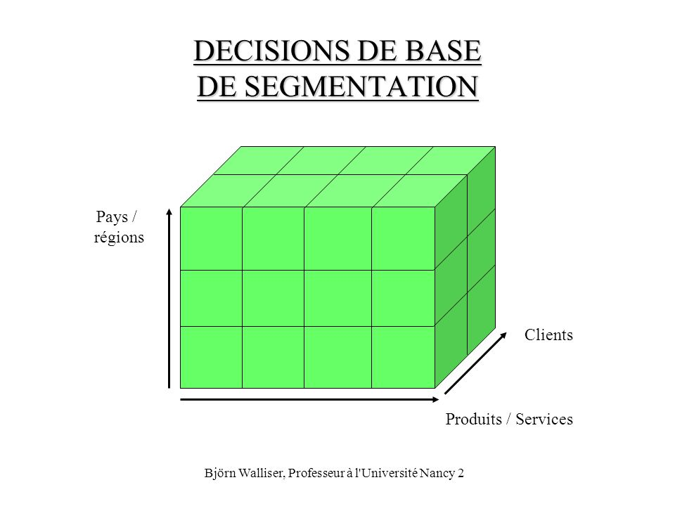DECISIONS DE BASE DE SEGMENTATION
