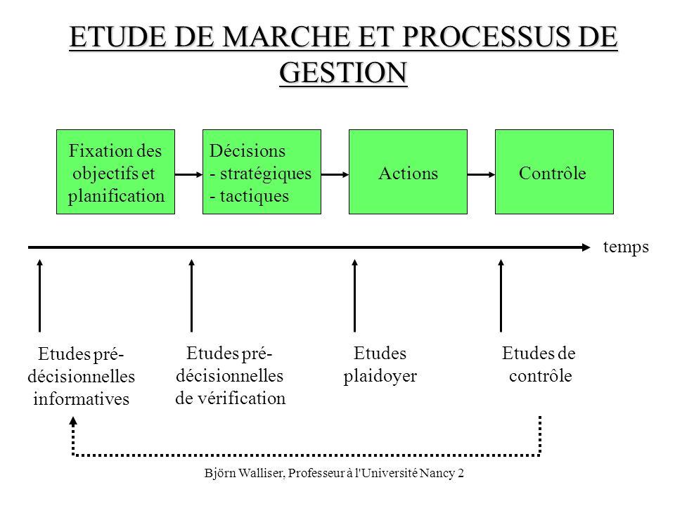 ETUDE DE MARCHE ET PROCESSUS DE GESTION