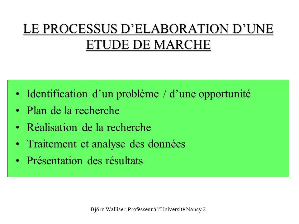 LE PROCESSUS D'ELABORATION D'UNE ETUDE DE MARCHE