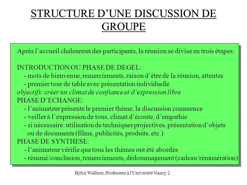 STRUCTURE D'UNE DISCUSSION DE GROUPE
