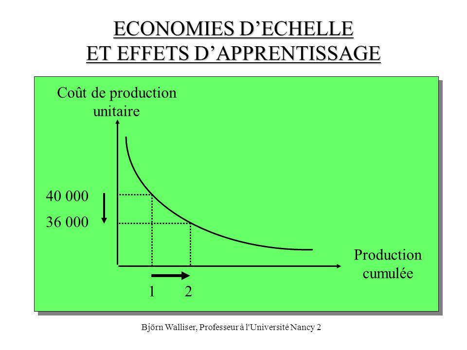 ECONOMIES D'ECHELLE ET EFFETS D'APPRENTISSAGE