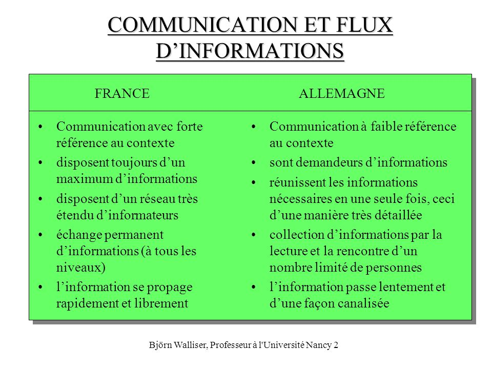 COMMUNICATION ET FLUX D'INFORMATIONS