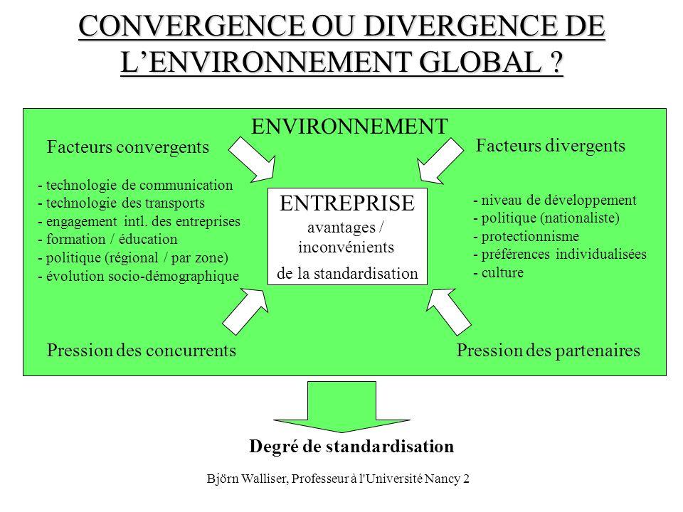 CONVERGENCE OU DIVERGENCE DE L'ENVIRONNEMENT GLOBAL