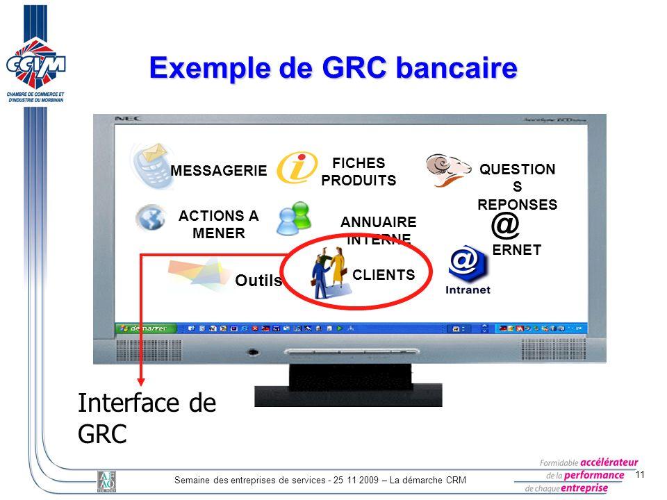Exemple de GRC bancaire