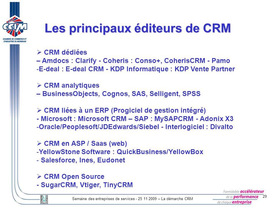 Les principaux éditeurs de CRM