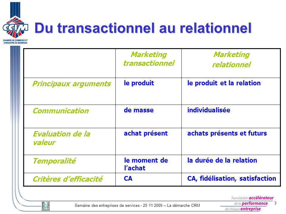 Du transactionnel au relationnel