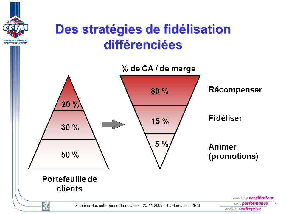 Des stratégies de fidélisation différenciées