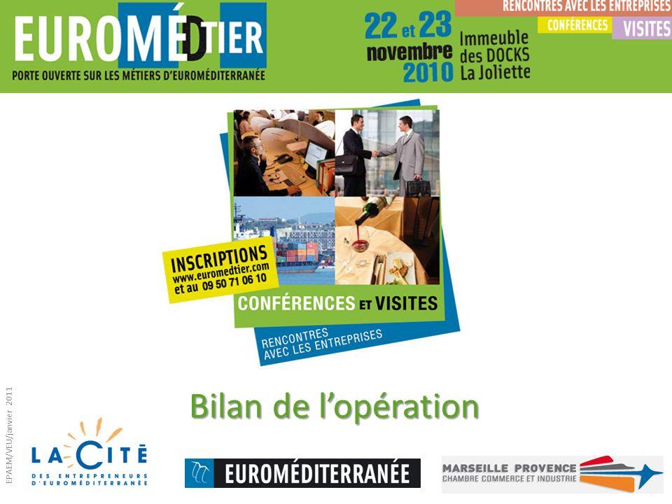 Bilan de l'opération EPAEM/VEU/janvier 2011