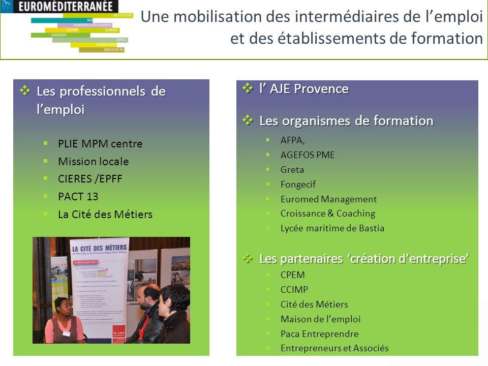 Une mobilisation des intermédiaires de l'emploi et des établissements de formation