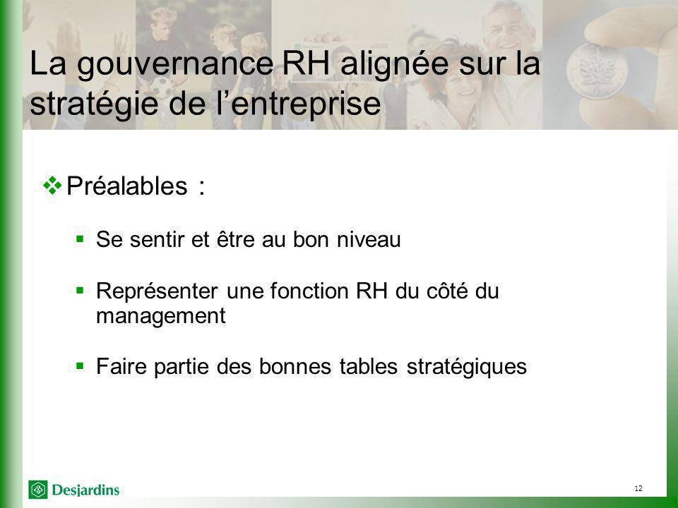 La gouvernance RH alignée sur la stratégie de l'entreprise