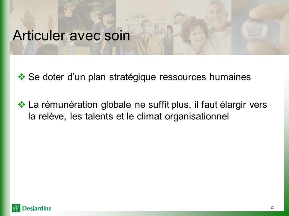Articuler avec soin Se doter d'un plan stratégique ressources humaines