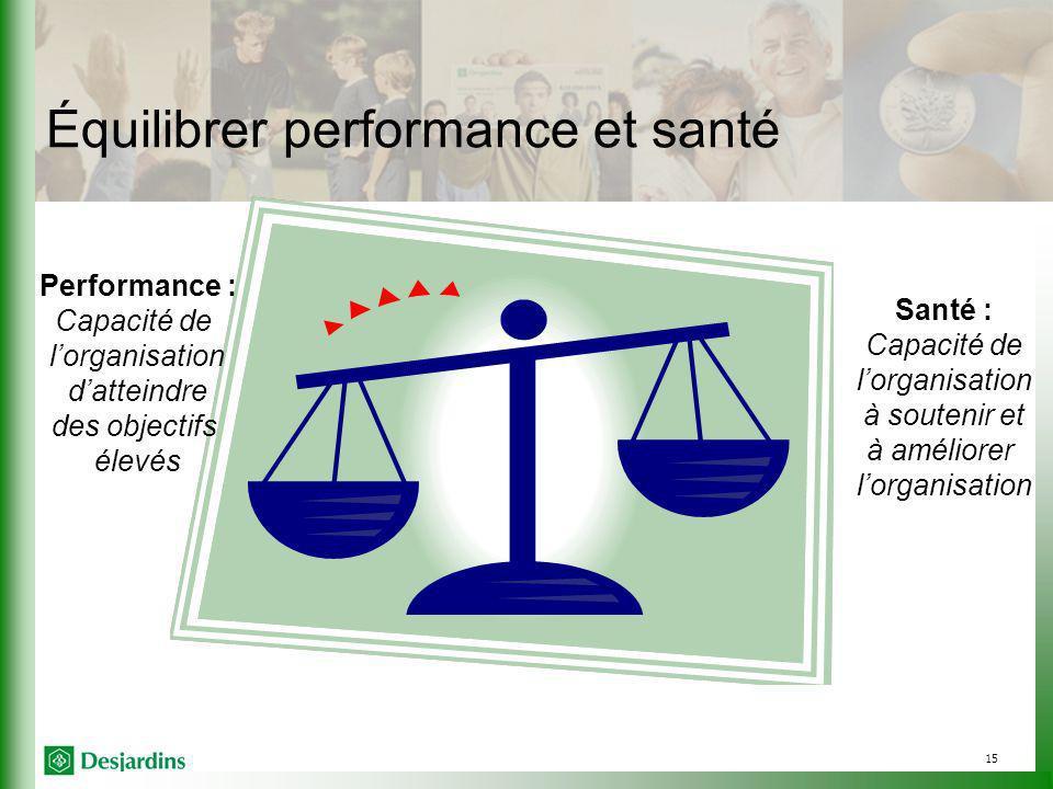 Équilibrer performance et santé