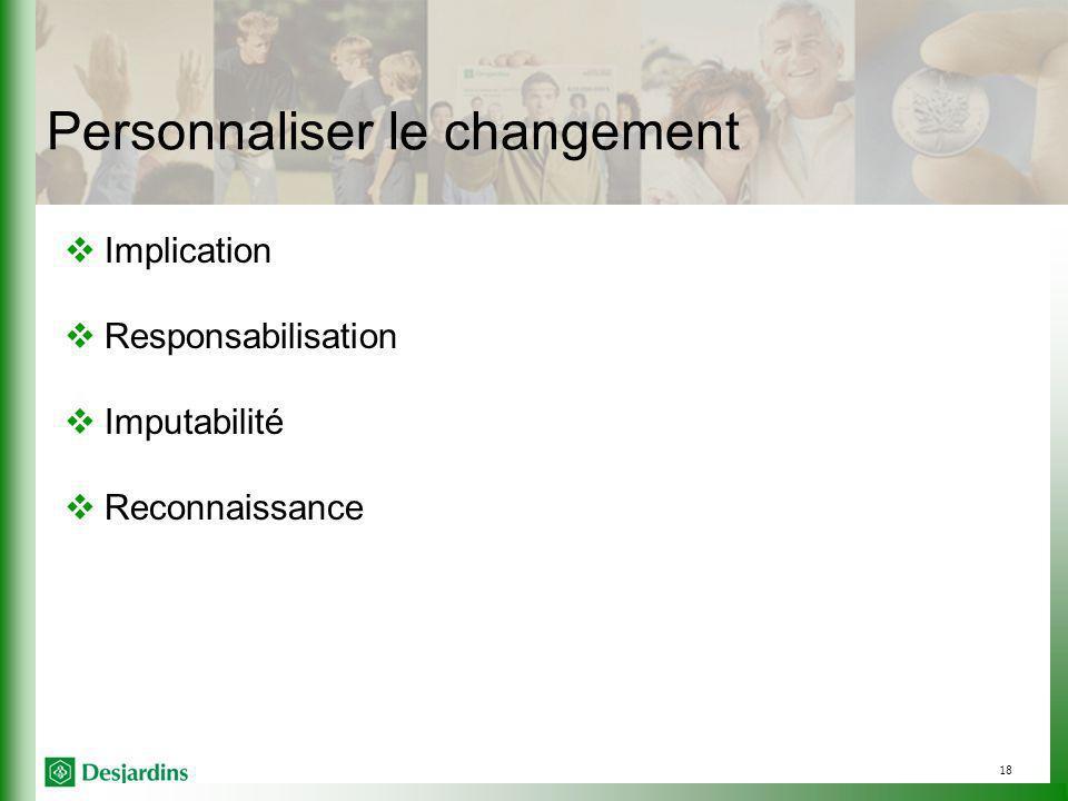 Personnaliser le changement