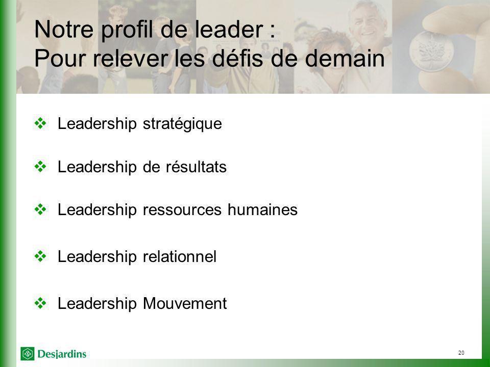 Notre profil de leader : Pour relever les défis de demain