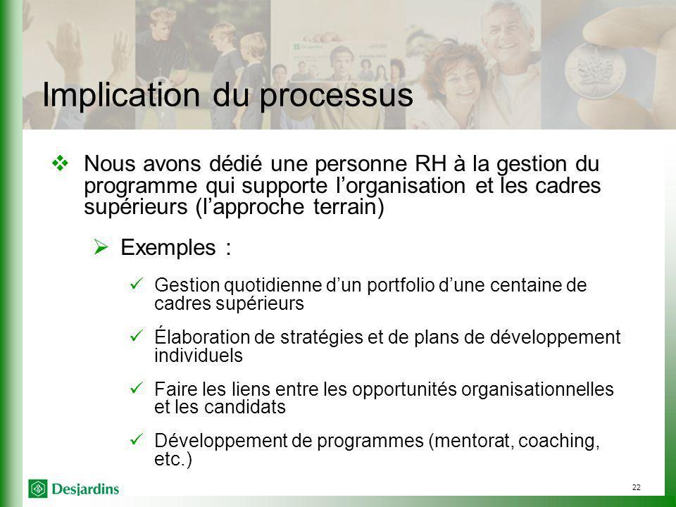 Implication du processus
