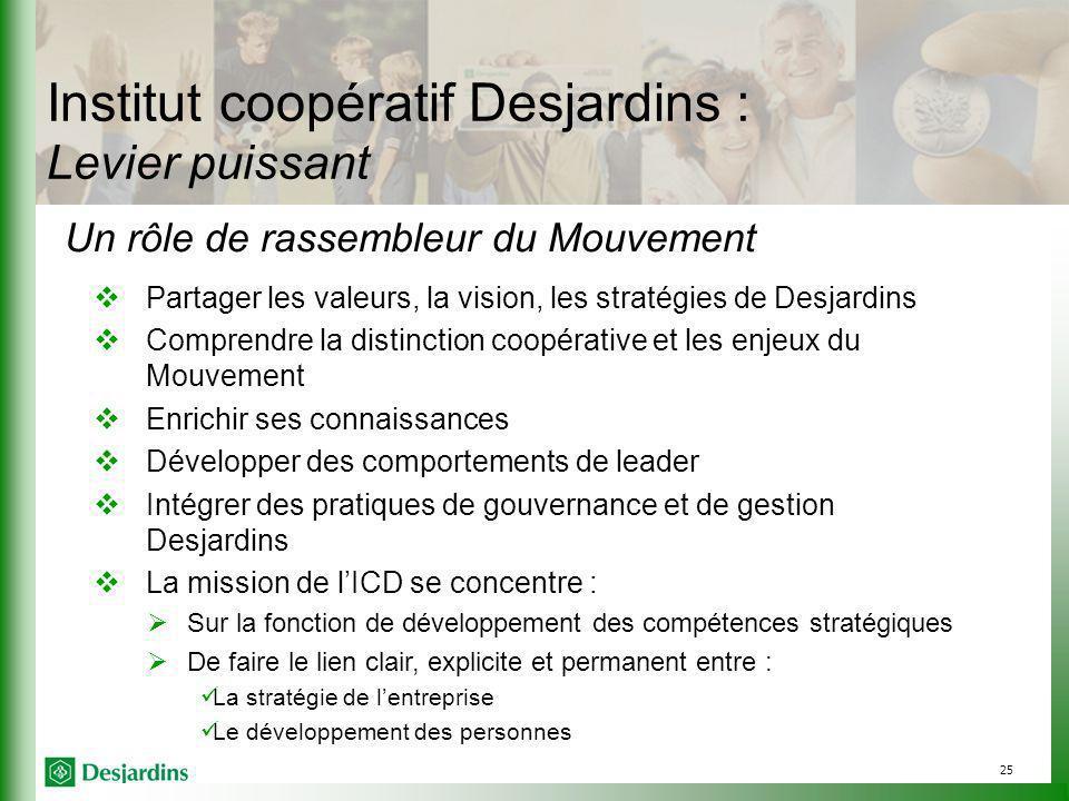 Institut coopératif Desjardins : Levier puissant