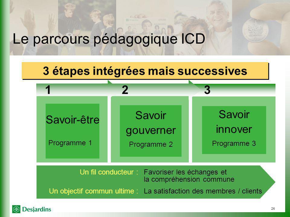Le parcours pédagogique ICD