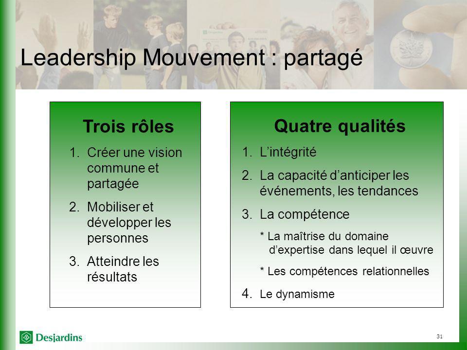 Leadership Mouvement : partagé