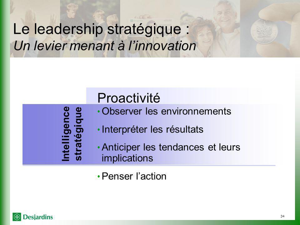 Le leadership stratégique : Un levier menant à l'innovation