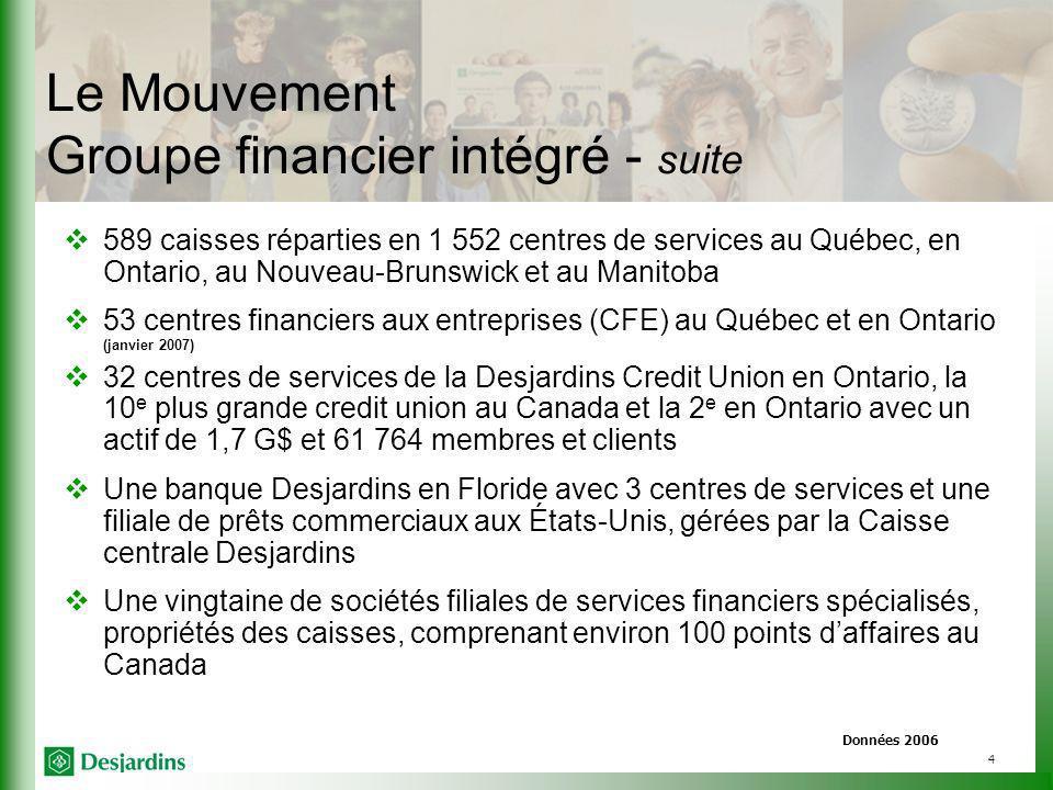 Le Mouvement Groupe financier intégré - suite