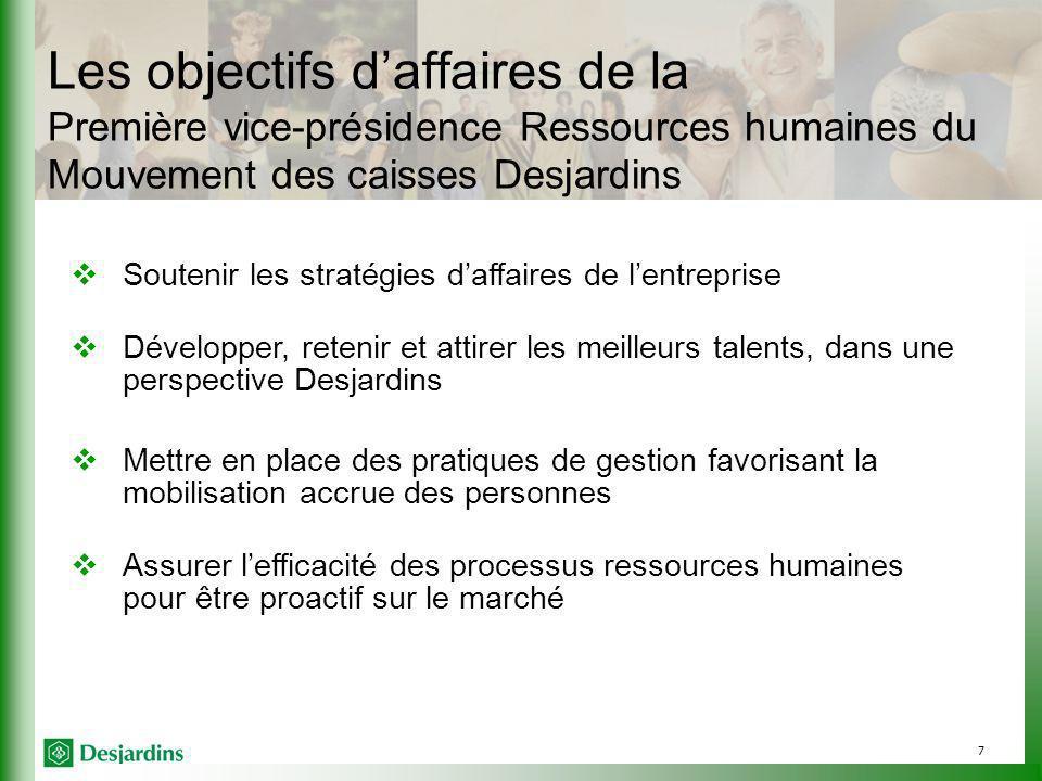 Les objectifs d'affaires de la Première vice-présidence Ressources humaines du Mouvement des caisses Desjardins