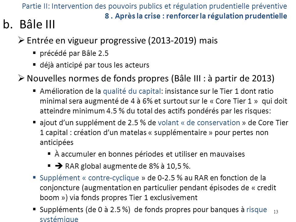 Bâle III Entrée en vigueur progressive (2013-2019) mais