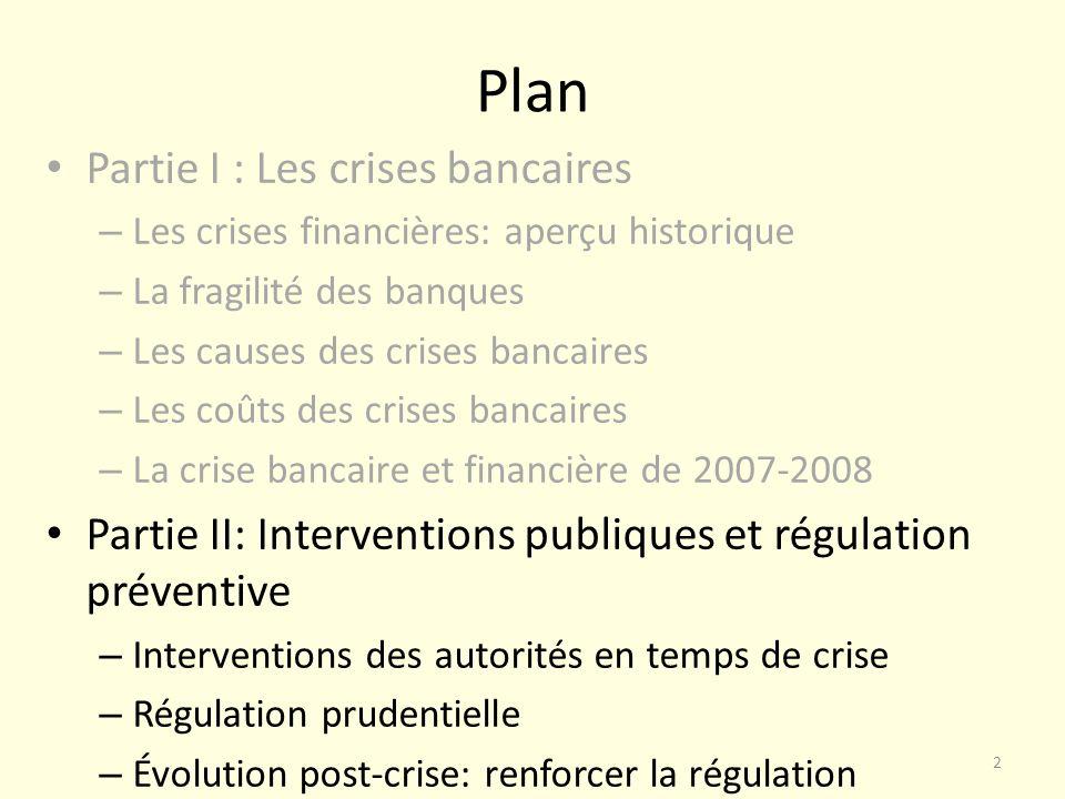 Plan Partie I : Les crises bancaires