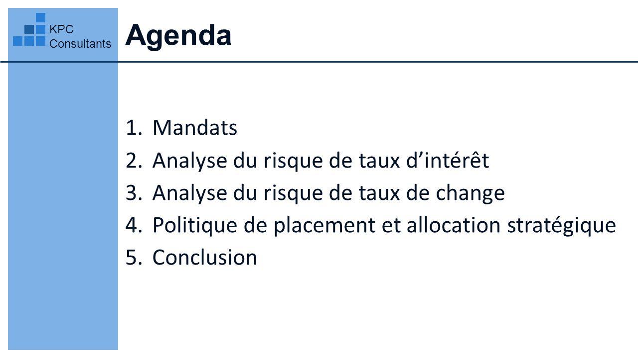 Agenda Mandats Analyse du risque de taux d'intérêt