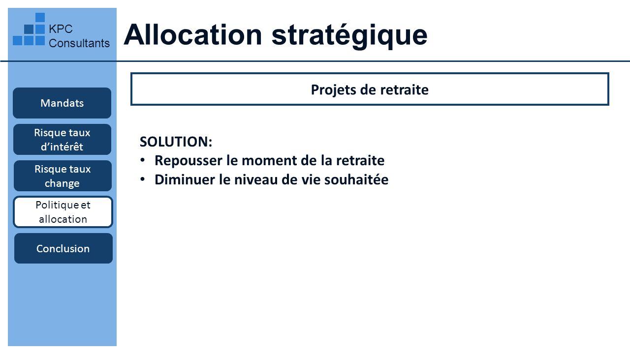 Allocation stratégique