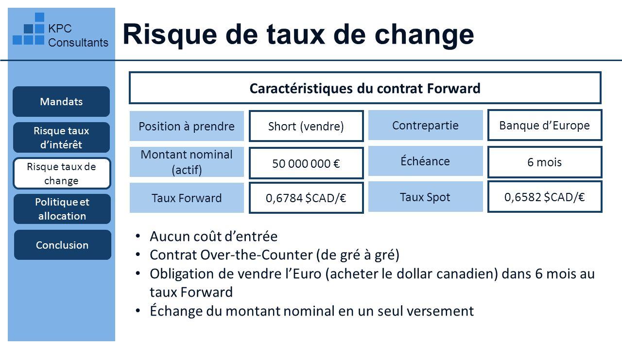 Risque de taux de change