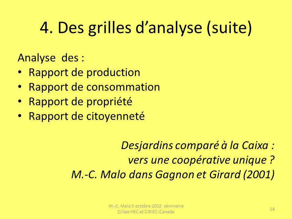 4. Des grilles d'analyse (suite)