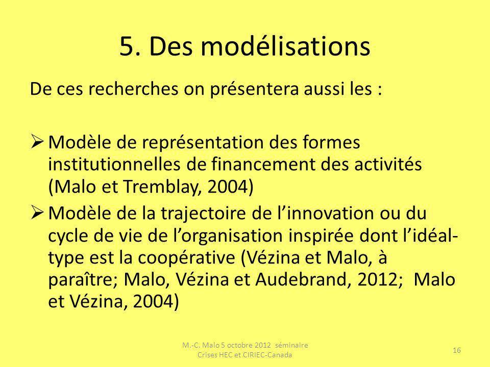 M.-C. Malo 5 octobre 2012 séminaire Crises HEC et CIRIEC-Canada