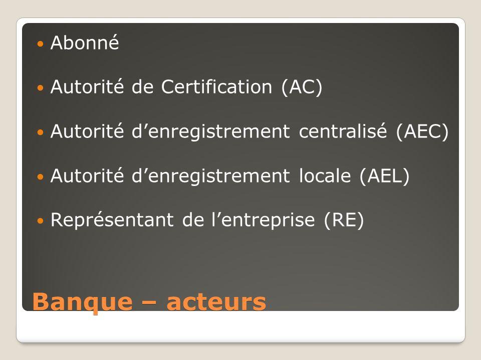 Banque – acteurs Abonné Autorité de Certification (AC)