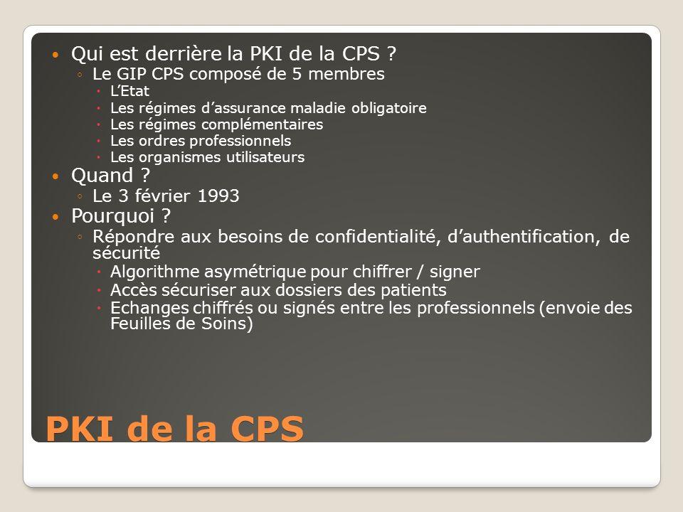 PKI de la CPS Qui est derrière la PKI de la CPS Quand Pourquoi