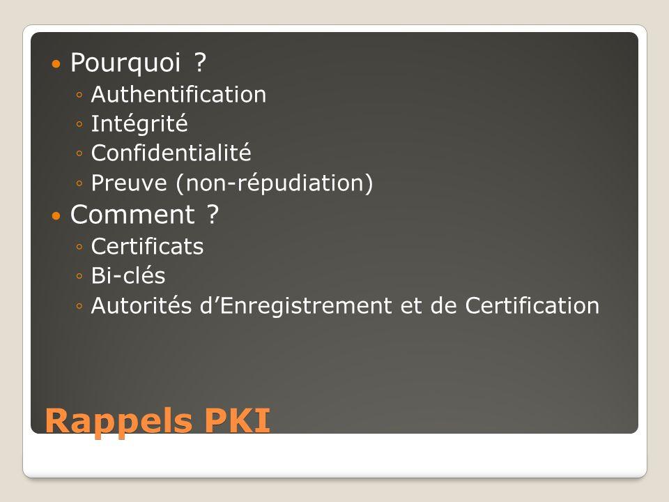 Rappels PKI Pourquoi Comment Authentification Intégrité