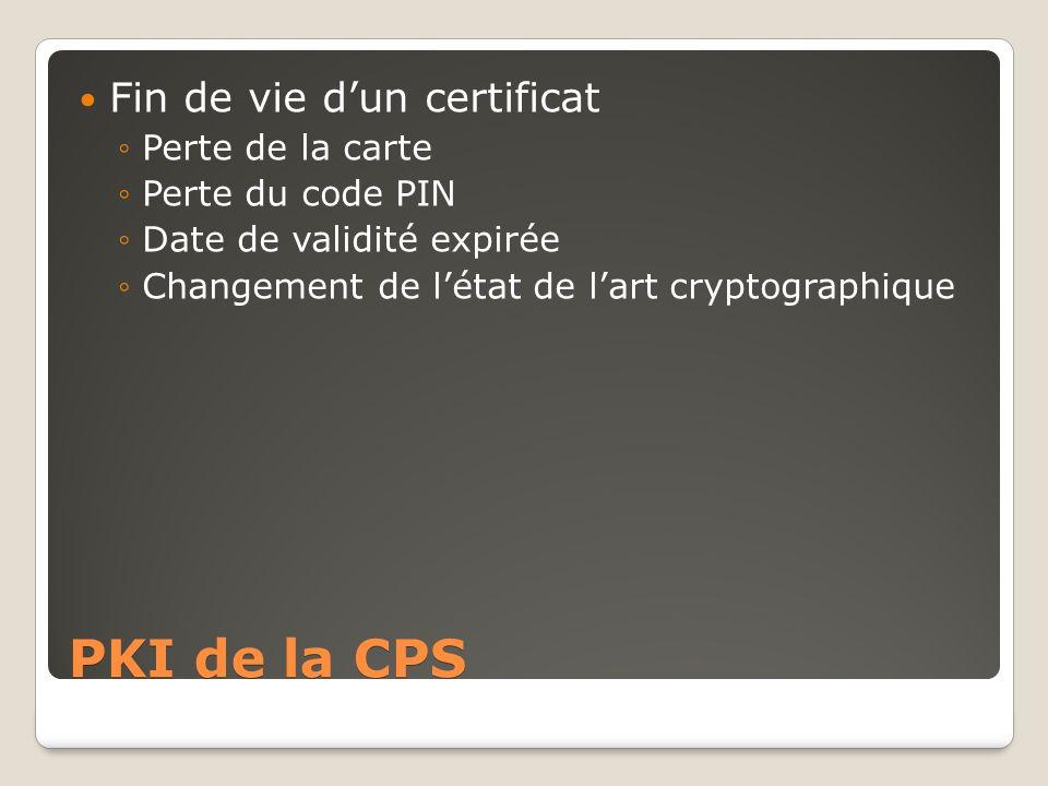 PKI de la CPS Fin de vie d'un certificat Perte de la carte