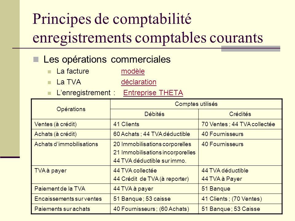 Principes de comptabilité enregistrements comptables courants
