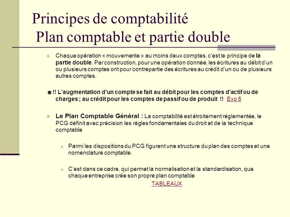 Principes de comptabilité Plan comptable et partie double