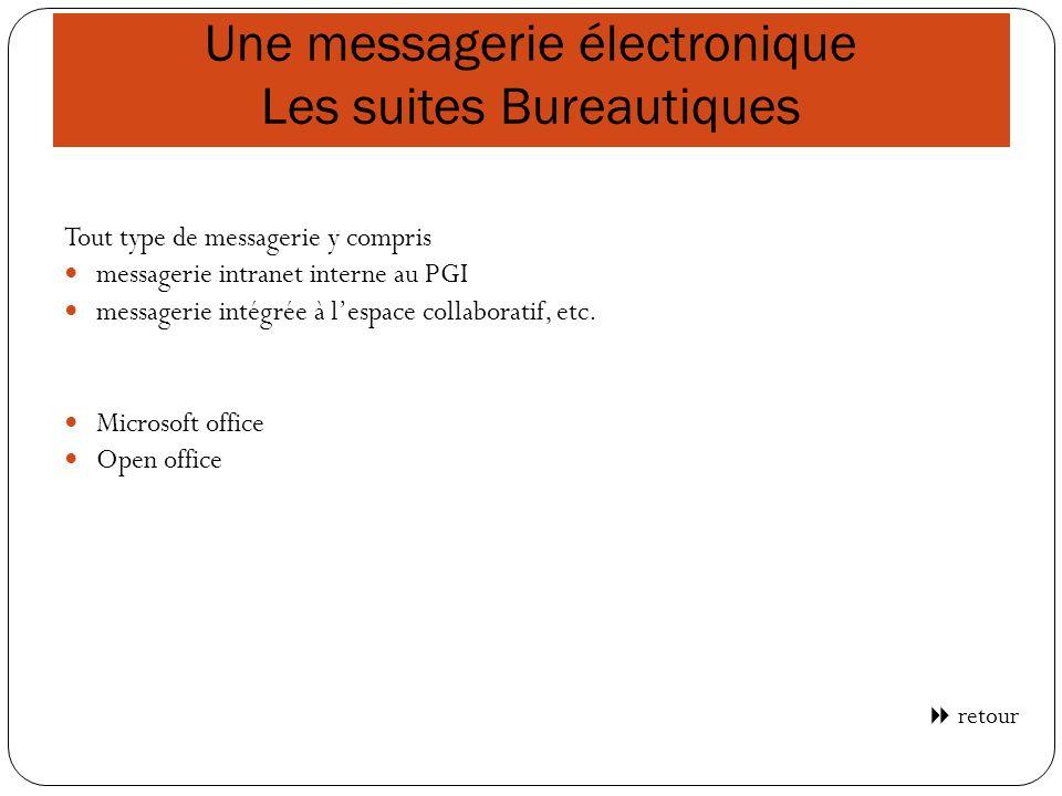 Une messagerie électronique Les suites Bureautiques