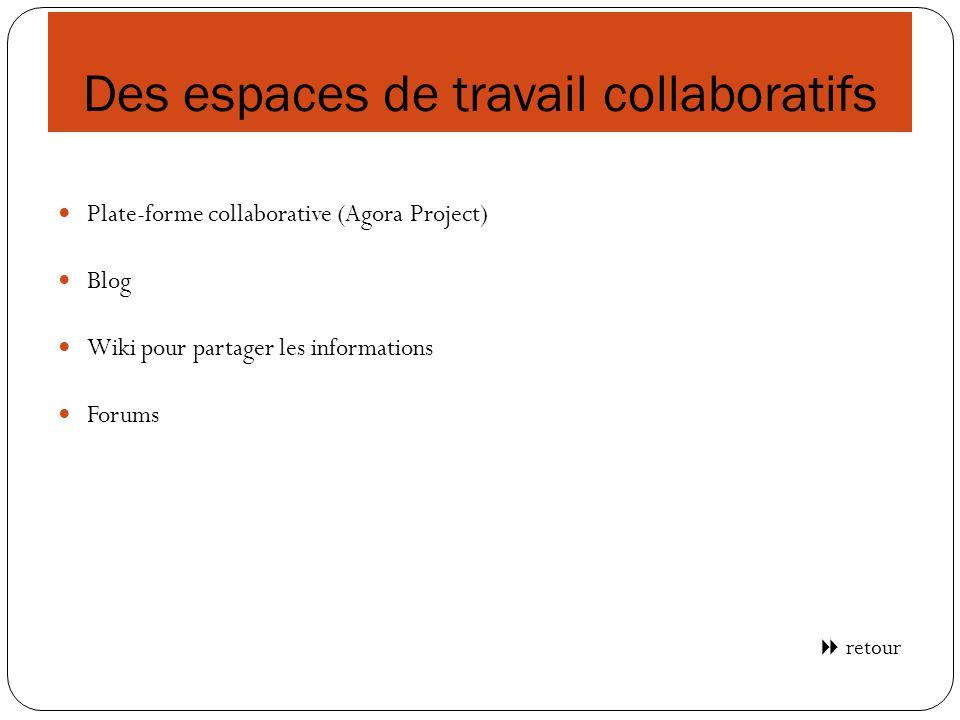 Des espaces de travail collaboratifs