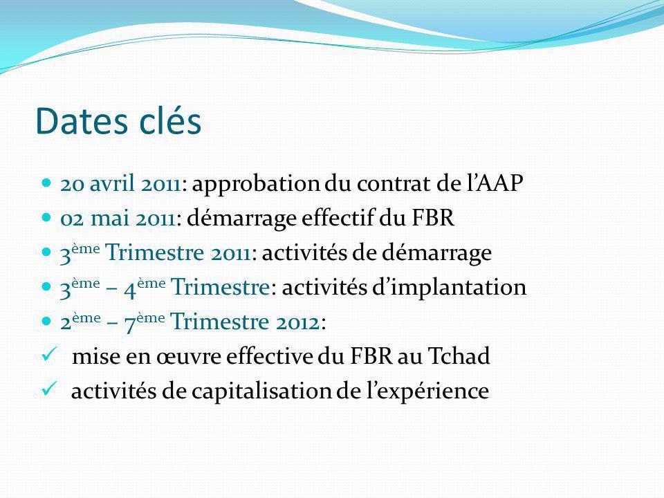 Dates clés 20 avril 2011: approbation du contrat de l'AAP