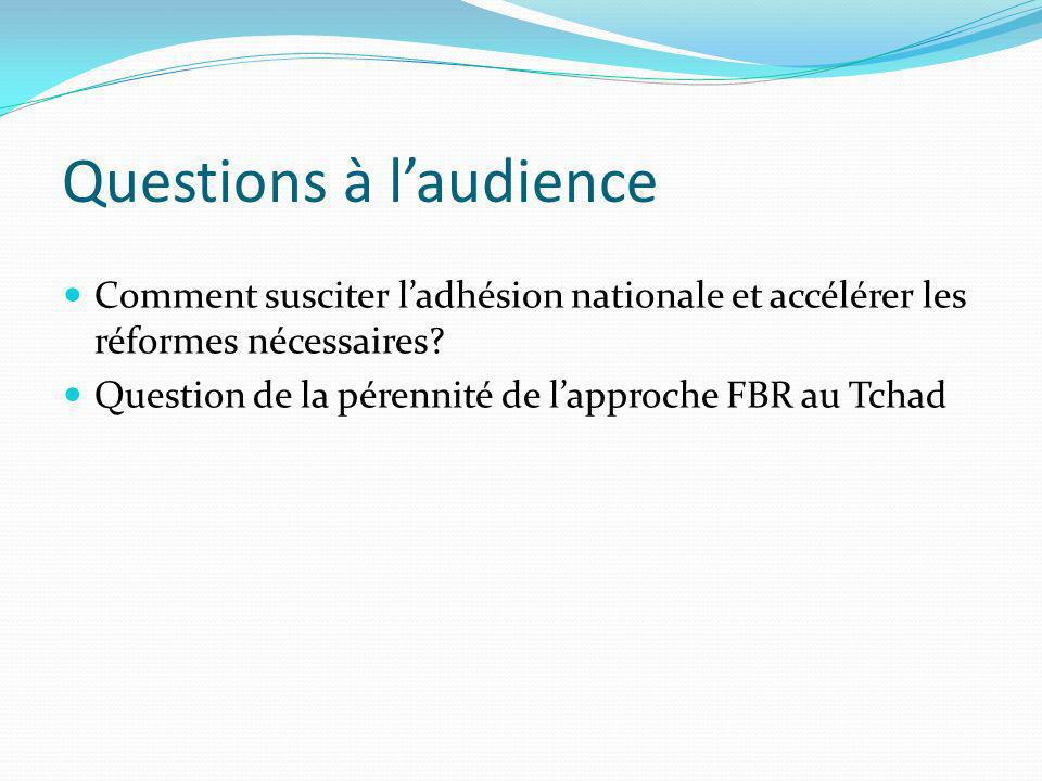 Questions à l'audience