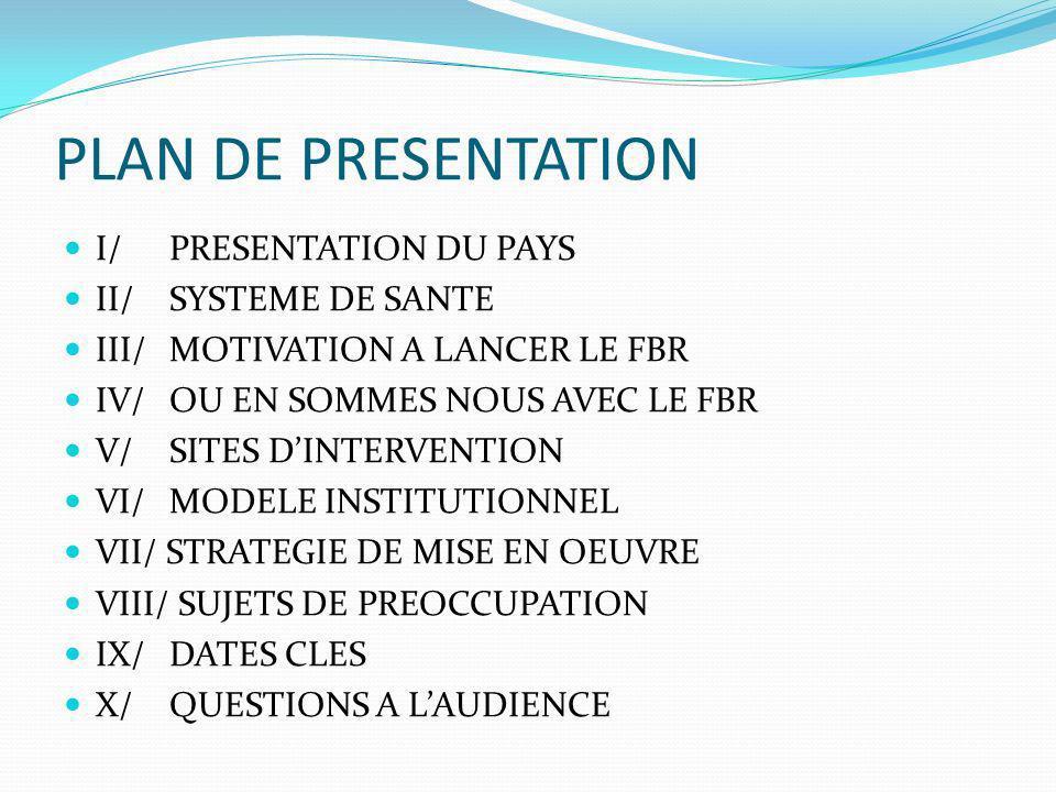 PLAN DE PRESENTATION I/ PRESENTATION DU PAYS II/ SYSTEME DE SANTE