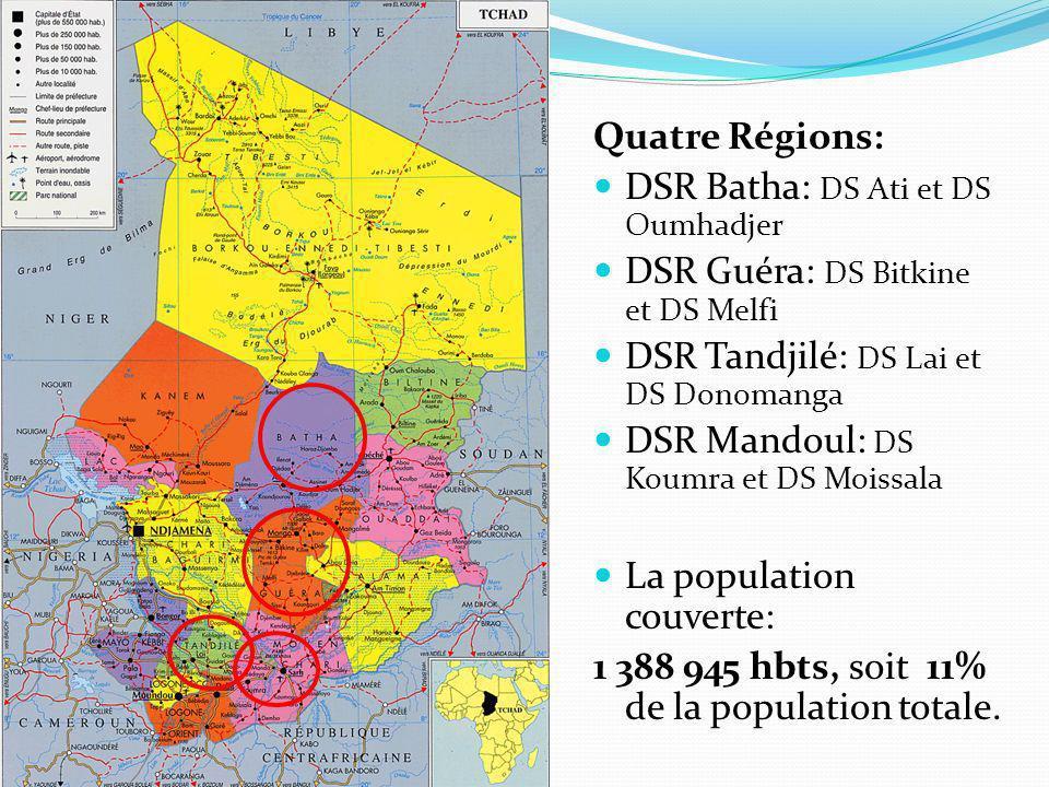 Quatre Régions: DSR Batha: DS Ati et DS Oumhadjer. DSR Guéra: DS Bitkine et DS Melfi. DSR Tandjilé: DS Lai et DS Donomanga.