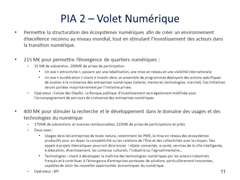 PIA 2 – Volet Numérique