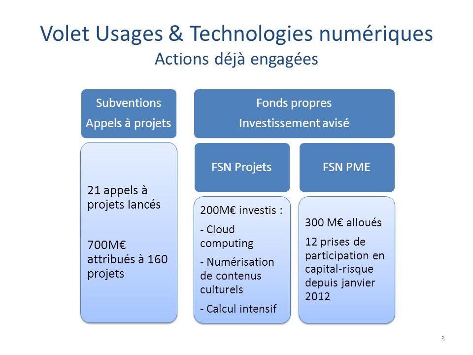 Volet Usages & Technologies numériques Actions déjà engagées
