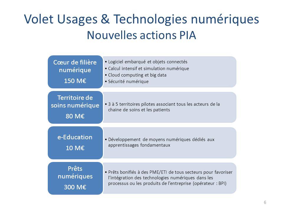 Volet Usages & Technologies numériques Nouvelles actions PIA