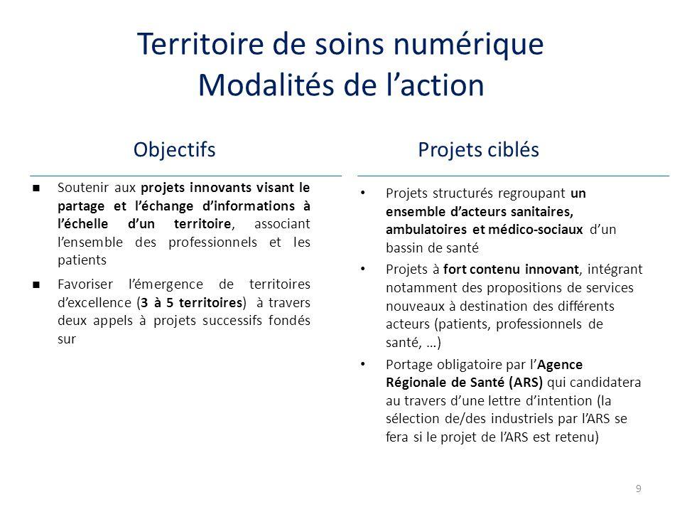 Territoire de soins numérique Modalités de l'action
