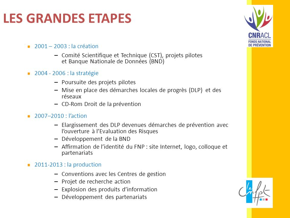 LES GRANDES ETAPES 2001 – 2003 : la création